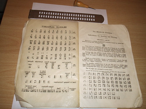 Braille Frame, punch and system