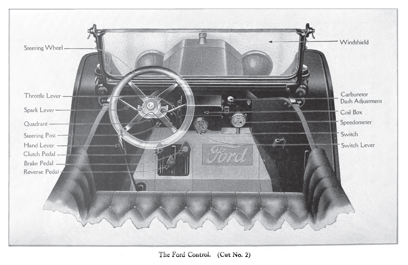 Ford Control