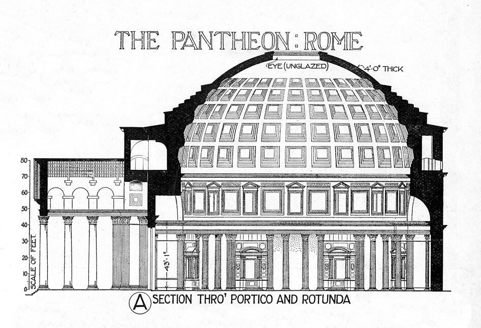 Pantheon Section Title Pantheon Other Title Pantheon