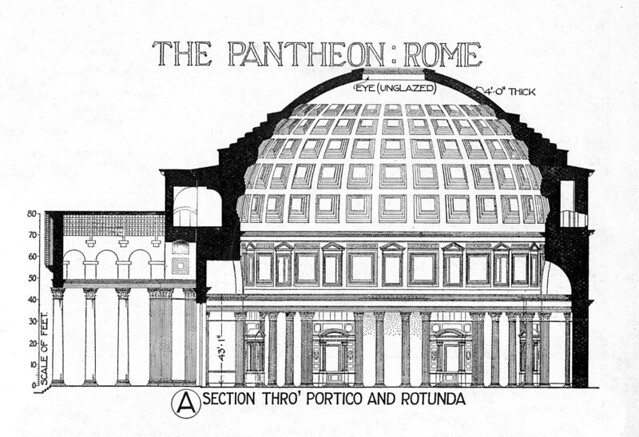 pantheon section title pantheon other title pant