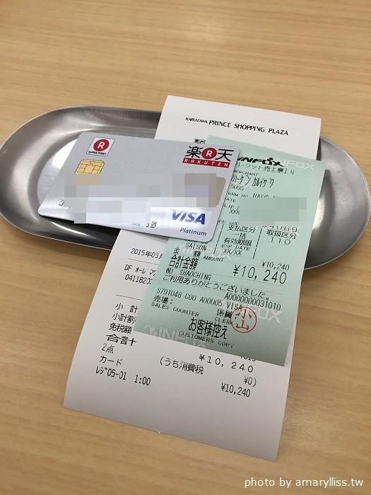 乐天信用卡
