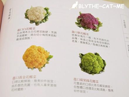 蔬菜百科 (16)