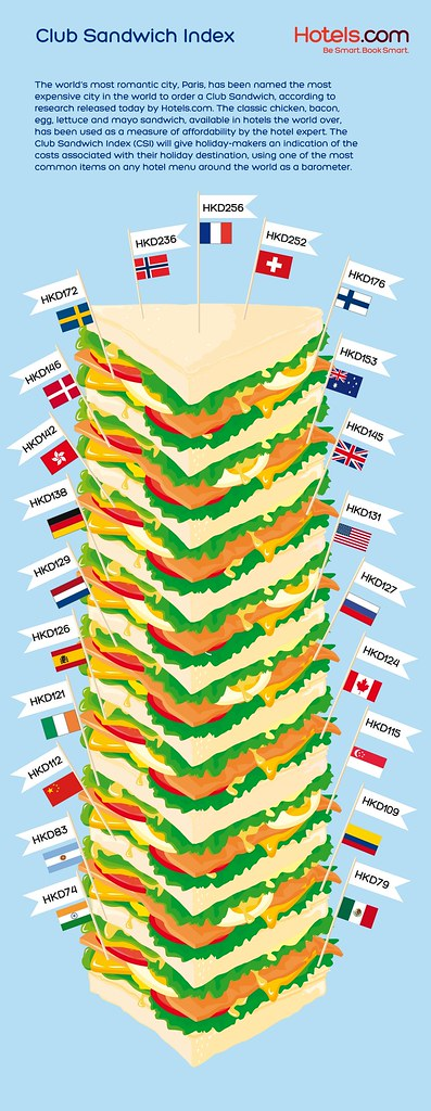Hotels com Club Sandwich Index - HKD - ENG (2).jpg