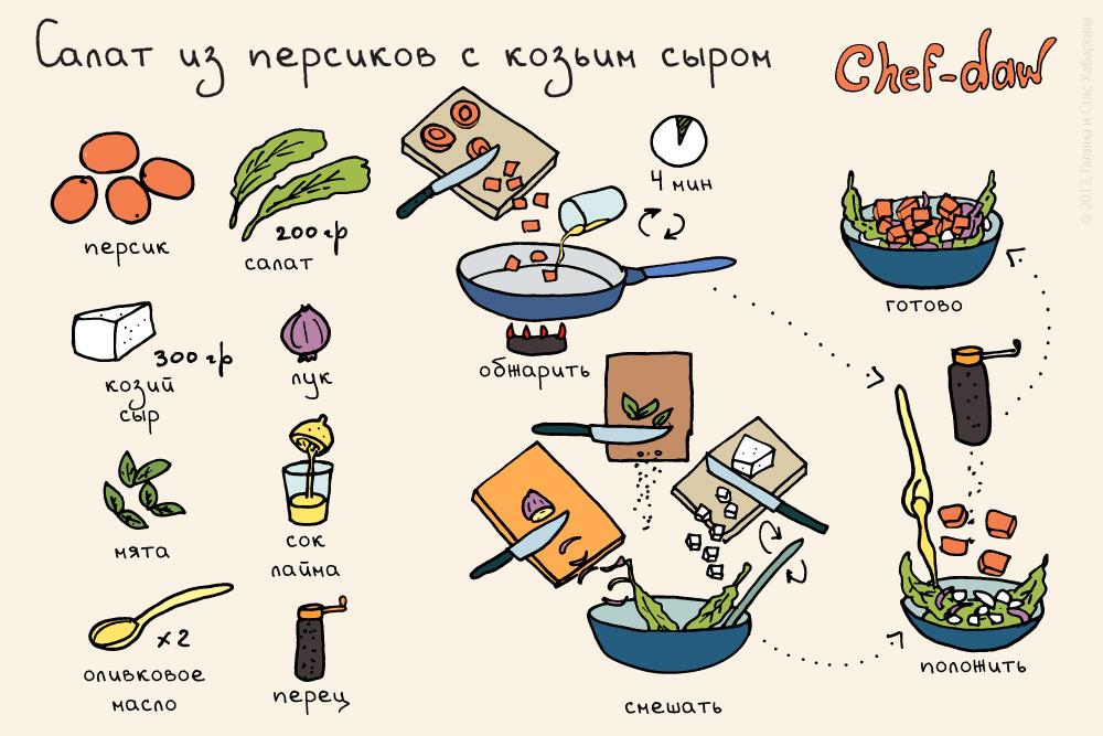 chef_daw_salat_iz_persikov_s_kozim_sirom