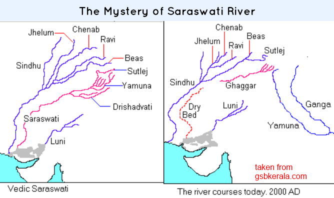 Ancient India Saraswati River