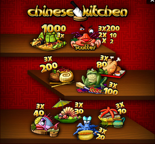 free Chinese Kitchen Mobile payout