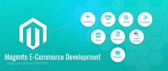 Web Design,Web Development & eCommerce Mobile App