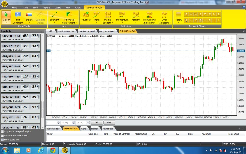 Forex Strategy Trader [Forex Software]