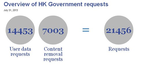 hktransparency report1
