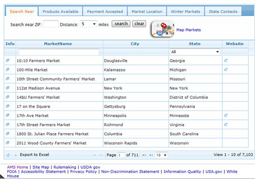 The USDA National Farmers Market Directory.  With a few easy clicks, market managers can add their farmers market to the more than 7,000 markets already listed in the directory.