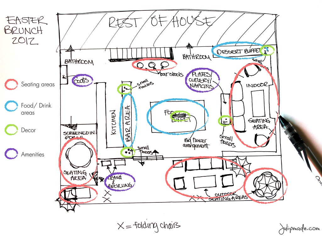 julip made the art of entertaining planning the party layout