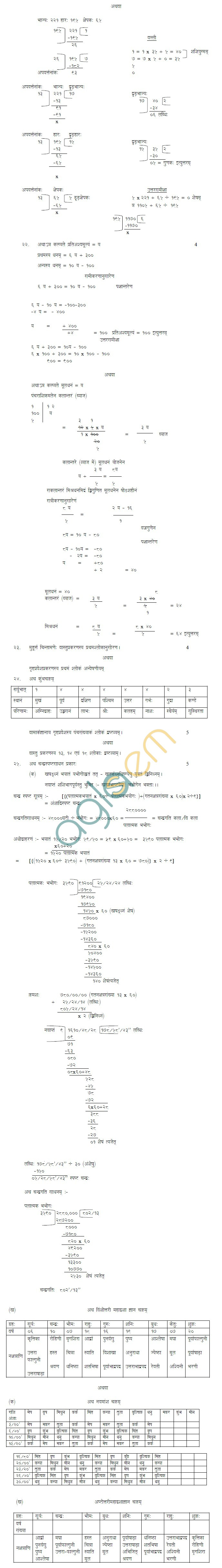 Rajasthan Board Class 12 Jyotish Shastra Model Question Paper