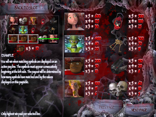 free Scary Rich 3 slot payout
