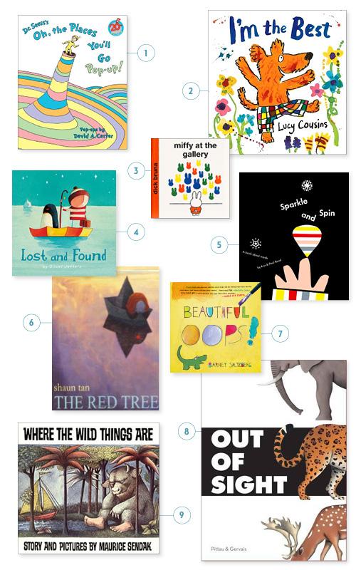 favourite_childrens books