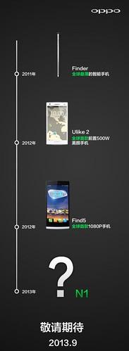 Дата выхода Oppo N1