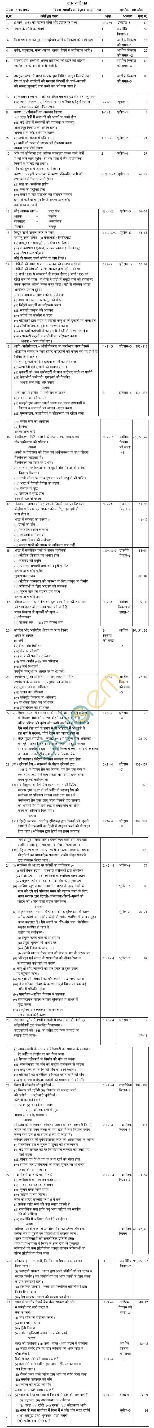 Rajasthan Board Class 10 Social Studies Model Question Paper