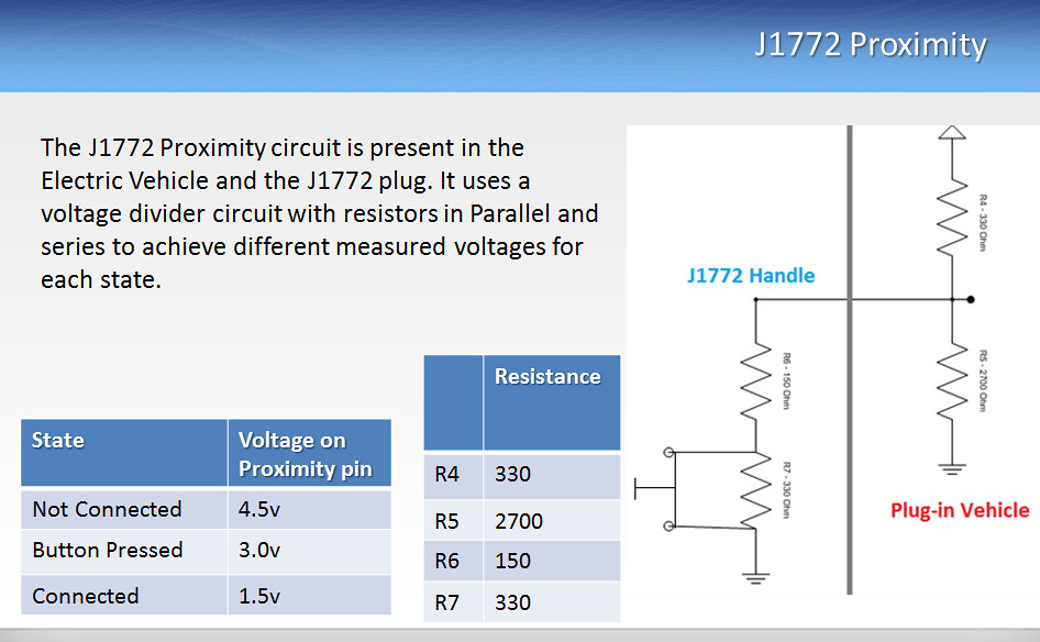 J1772Basics on relay basics