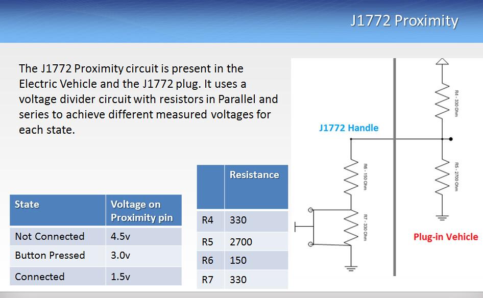 j1772 wiring diagram 20 wiring diagram images wiring diagrams webbmarketing co SAE J1772 Level 1 ITT SAE J1772 Receptacle