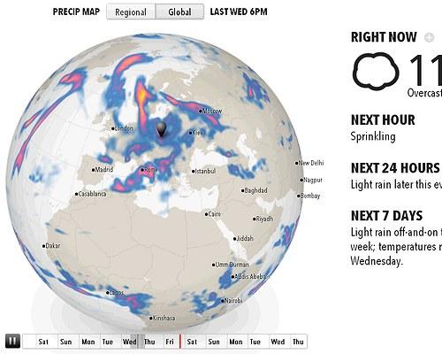 Forecast-io2