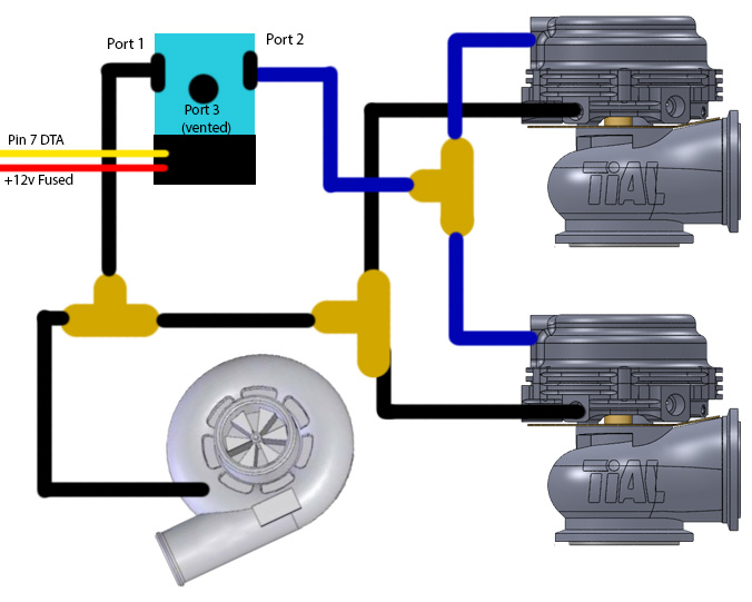 5mall5nail5 Turbo E34 Build Part Iv
