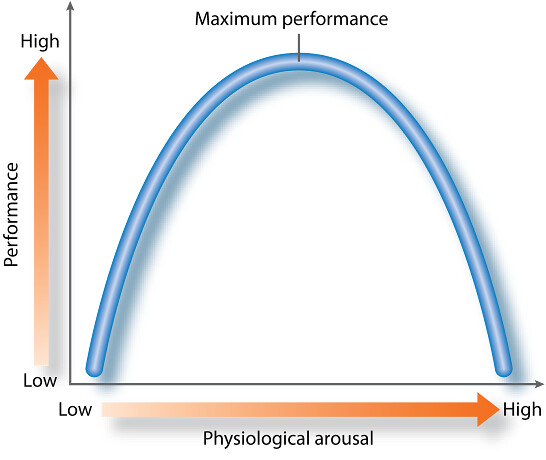 define hypthesis What is hypothesis testing a statistical hypothesis is an assertion or conjecture concerning one or more populations to prove that a hypothesis is true, or false, with absolute.
