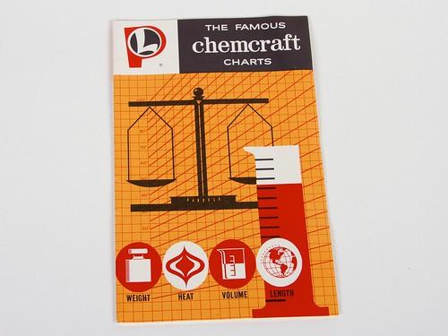 ChemManuals 18