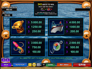 free Wild Catch slot payout