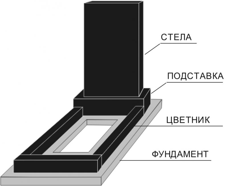 Эскиз памятника на могилу