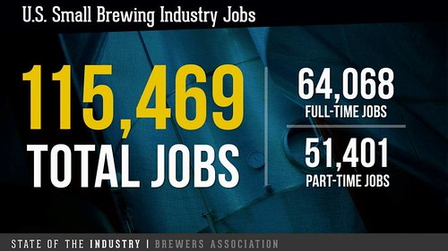US Small Brewing Industry Jobs 2014
