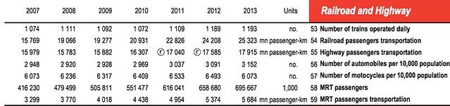 Auto Stats