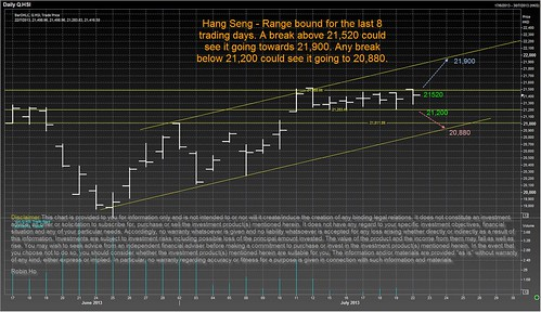 hang seng 22 jul
