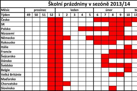 Kalendář školních prázdnin v Evropě v sezóně 2013/14