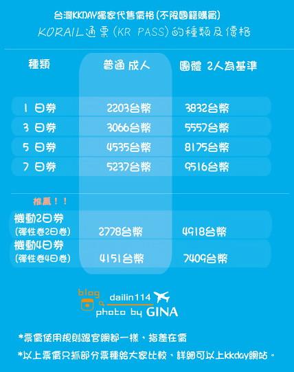【韓國KRPASS線上優惠】購買教學、KTX高速鐵路(外國人專用)價格比價表整理|首爾-釜山|學生優惠票|ITX列車 / 無窮花號(屍速列車) @GINA環球旅行生活|不會韓文也可以去韓國 🇹🇼