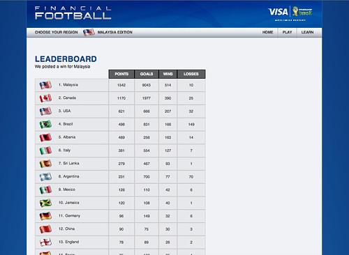 Visa FF 2014 .png-014.png