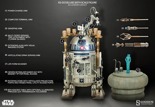 Sideshow Collectible Sixth Scale R2-D2 Deluxe preview