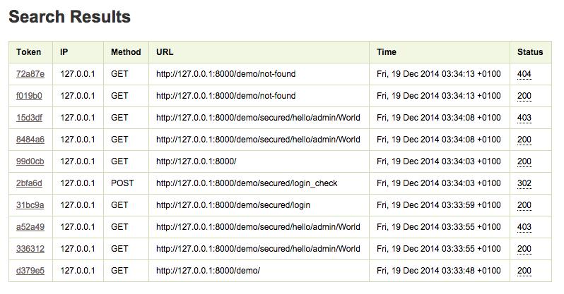 Symfony Profiler HTTP Status information