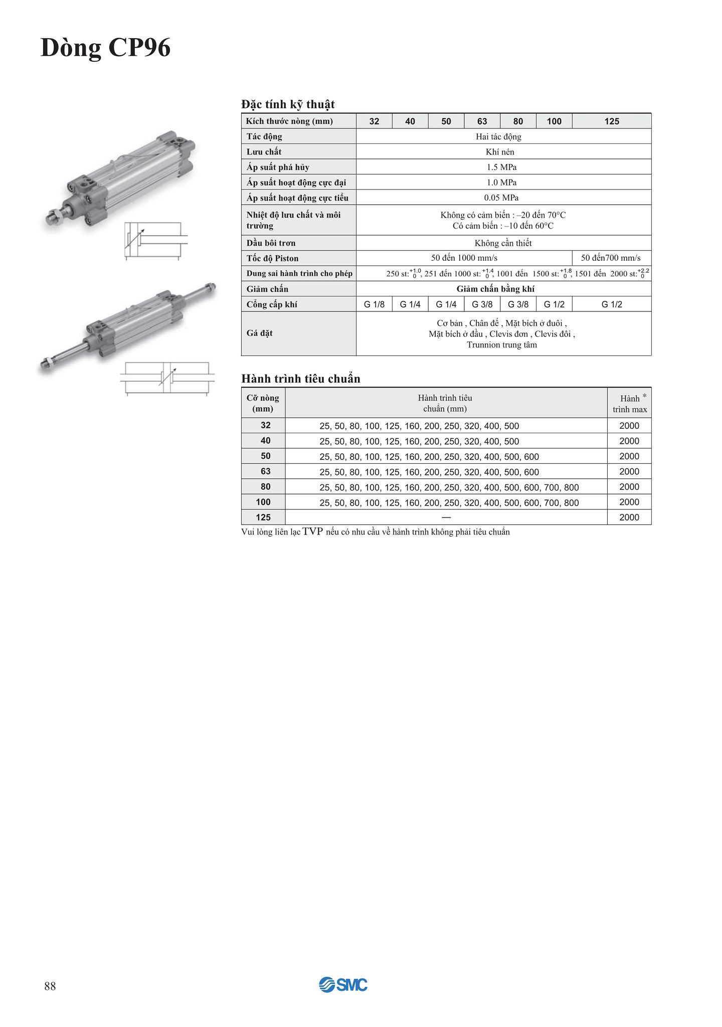 xy lanh smc tiêu chuẩn CP96