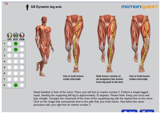 Απεικόνιση οθόνης (screenshot) για την πέμπτη άσκηση, δυναμικού καθίσματος στο ένα πόδι
