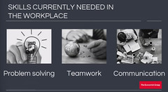 Skills for the Workplace