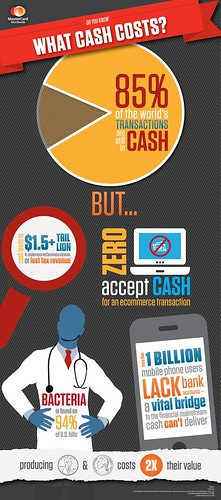 Do You Know What Cash Costs? | Global Hub