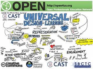 Universal Design for Learning from Center for Applied Special Technology | by giulia.forsythe