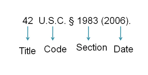42 (title) U.S.C. (Code abbreviation) Section 1983 (2006)