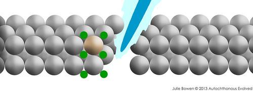 soldering: oxygen bonds