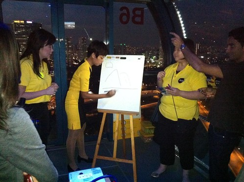 Scoot Preview @ Singapore Flyer