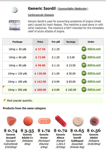 groupon on ativan dosage and frequency