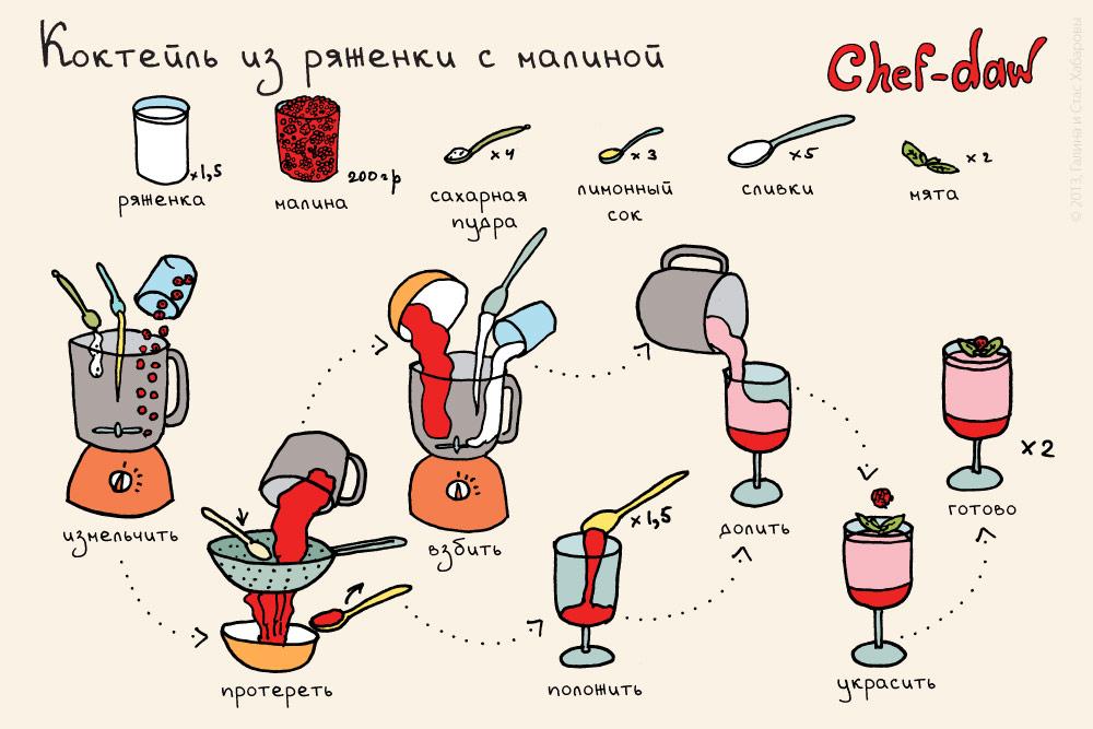 chef_daw_cocktail_iz_ryazhenki_s_malinoi