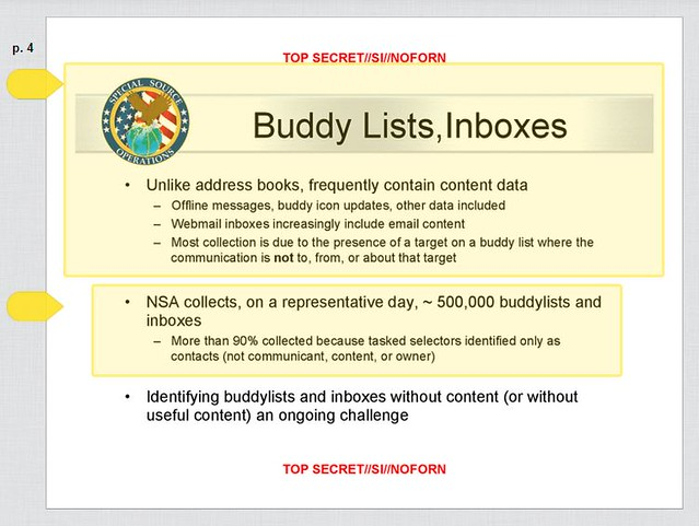 wapo_emailcontactlists_slide04