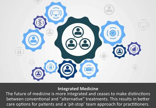 Integrated Medicine