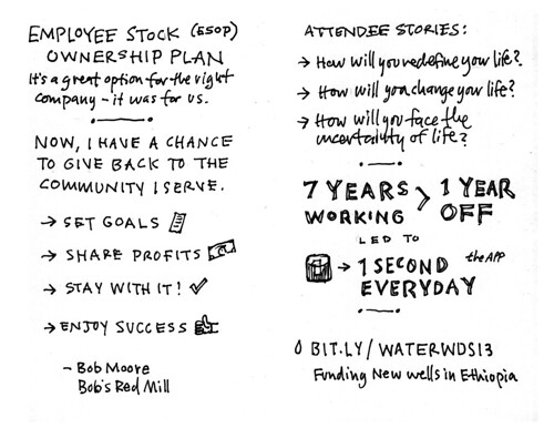 WDS2013-Sketchnotes-17-18