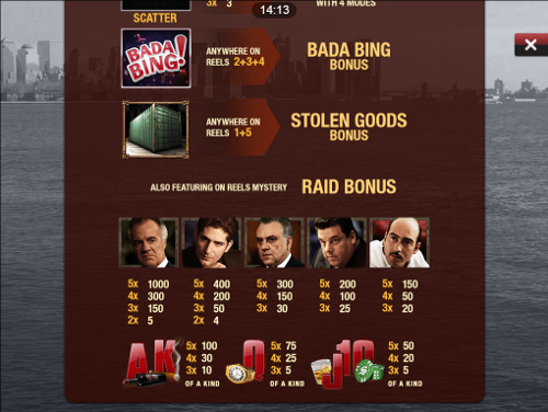 free The Sopranos Mobile slot payout